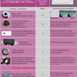 Таблица с описание на система Ексклузив Флат