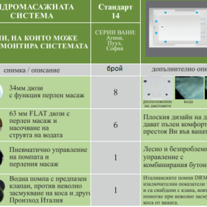 Оборудване Стандарт Флат 14 - таблица