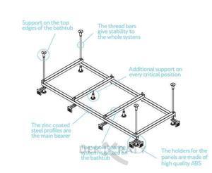 метална конструкция за акрилна вана Onyx