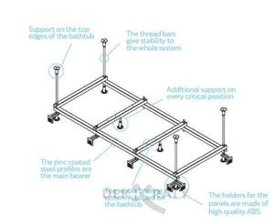 метелна конструкция за акрилна вана Onyx